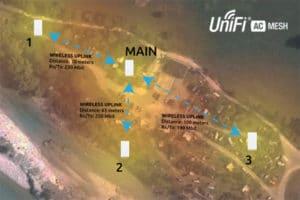 Ubiquiti Unifi Mesh Review – Mesh and Mesh Pro Models