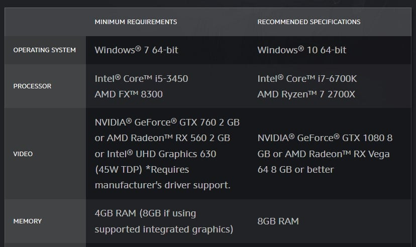 World of Warcraft System Requirements - Windows